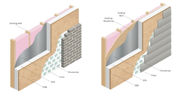 Continuous Insulation Premier Sips Structural Insulated